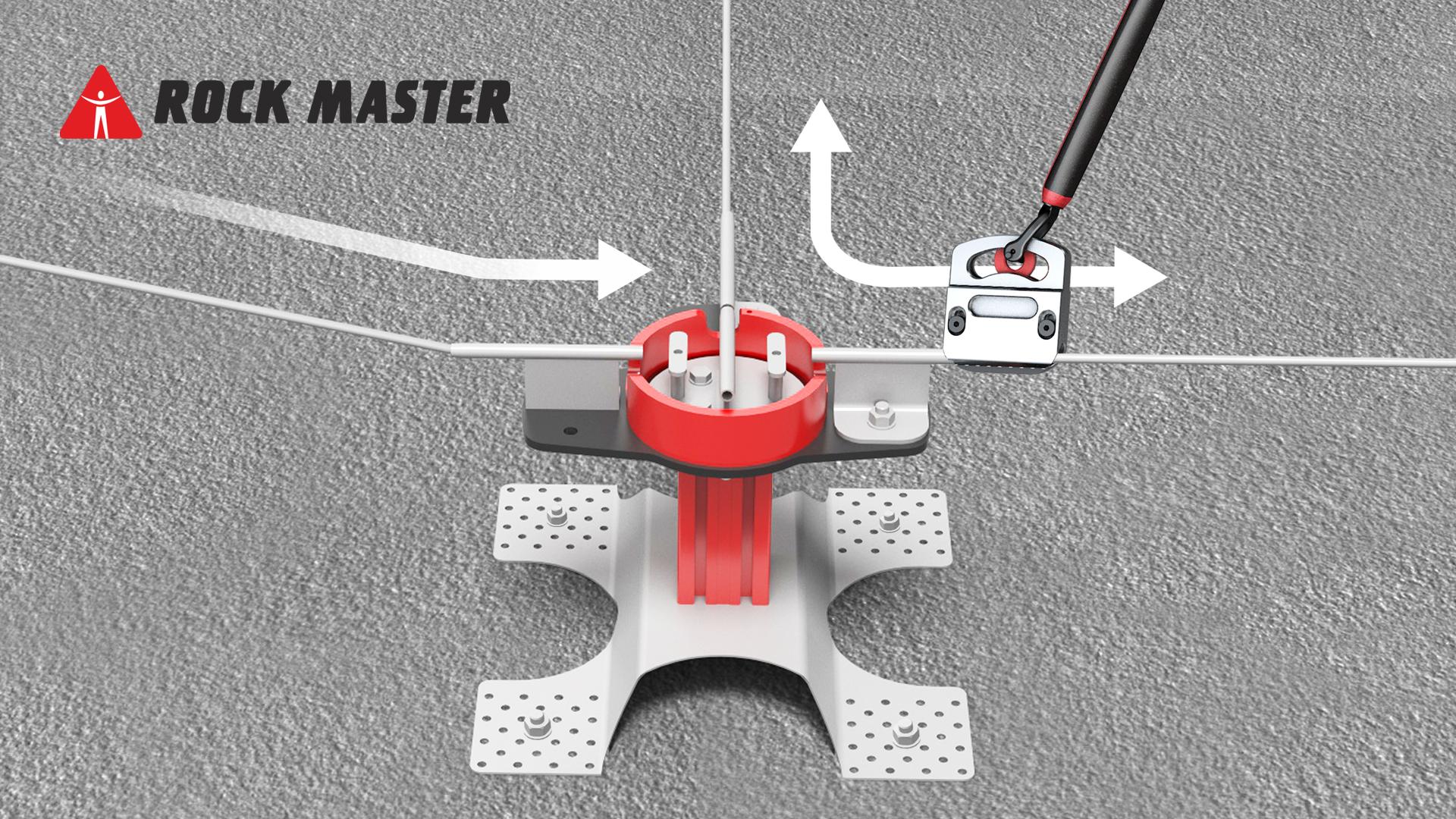 Obrotnica TRACK MASTER daje możliwość zbudowania systemu w taki sposób, aby zapewnić dostęp do każdego zakątka dachu.